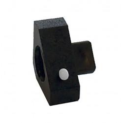 Prisindex, Compact Midi (punkt)
